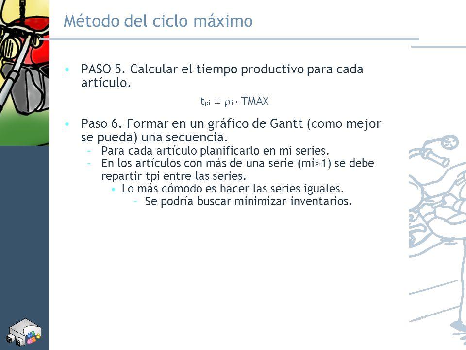 Método del ciclo máximo PASO 5. Calcular el tiempo productivo para cada artículo. Paso 6. Formar en un gráfico de Gantt (como mejor se pueda) una secu