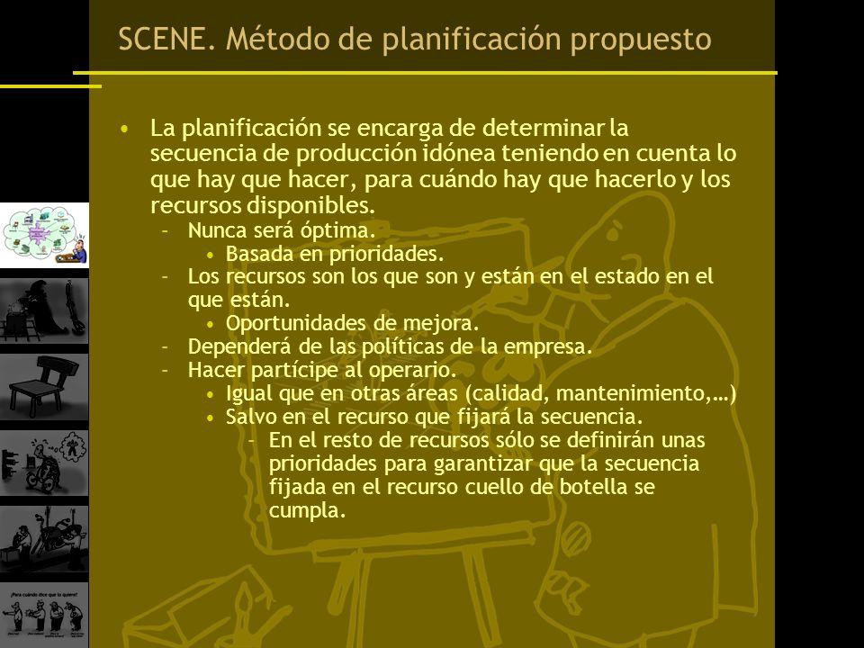 SCENE. Método de planificación propuesto La planificación se encarga de determinar la secuencia de producción idónea teniendo en cuenta lo que hay que