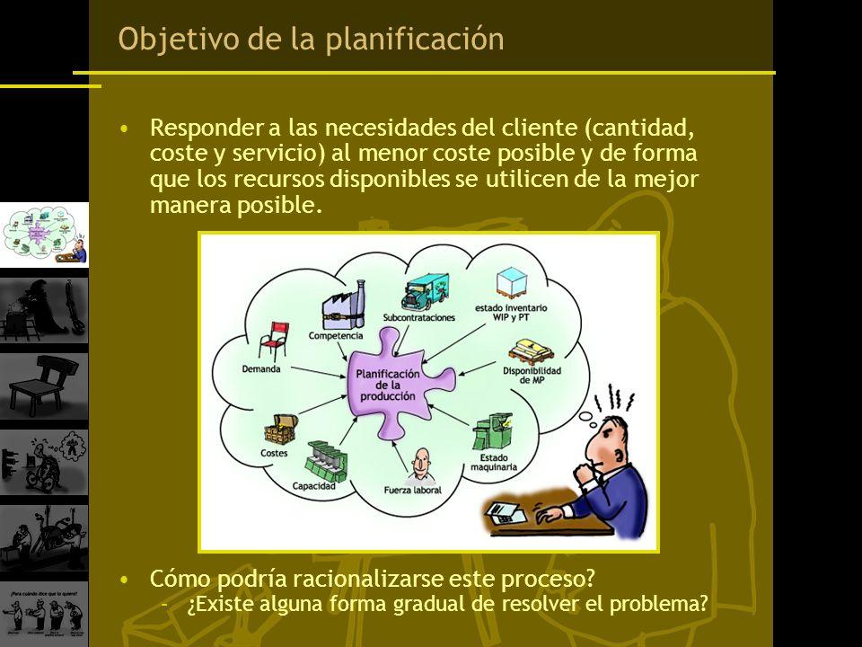 Objetivo de la planificación Responder a las necesidades del cliente (cantidad, coste y servicio) al menor coste posible y de forma que los recursos d