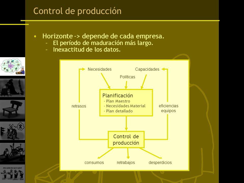 Control de producción Horizonte -> depende de cada empresa. –El período de maduración más largo. –Inexactitud de los datos. Planificación - Plan Maest