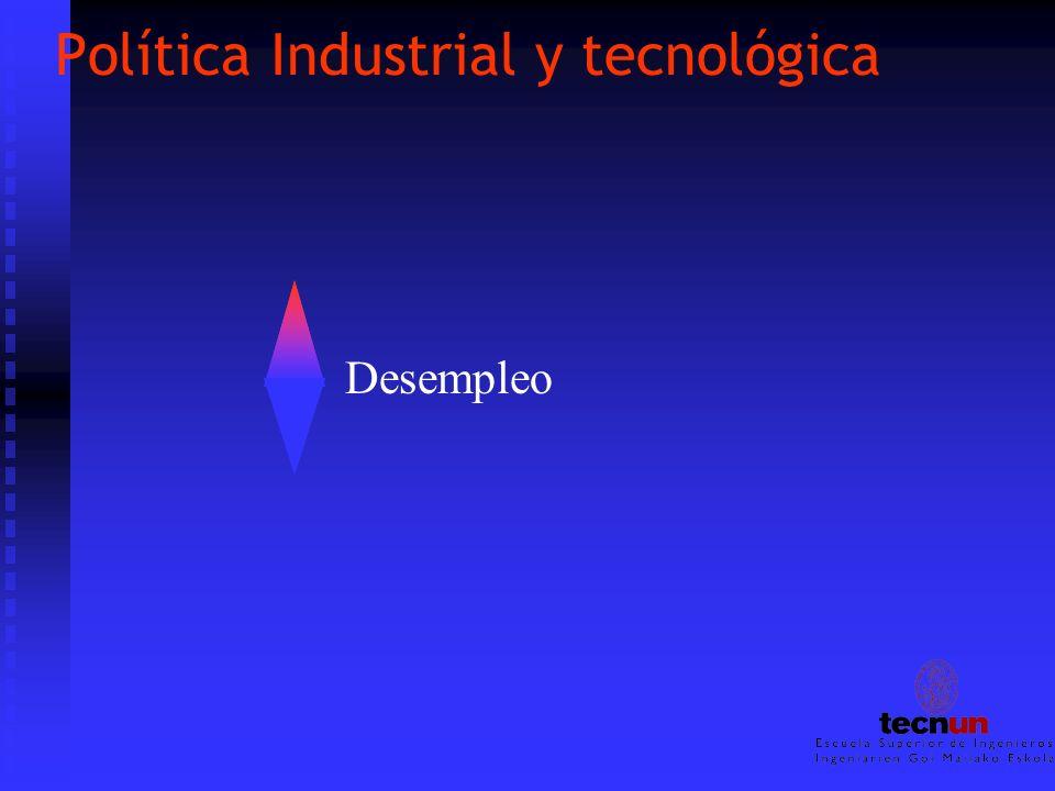 Política Industrial y tecnológica Desempleo