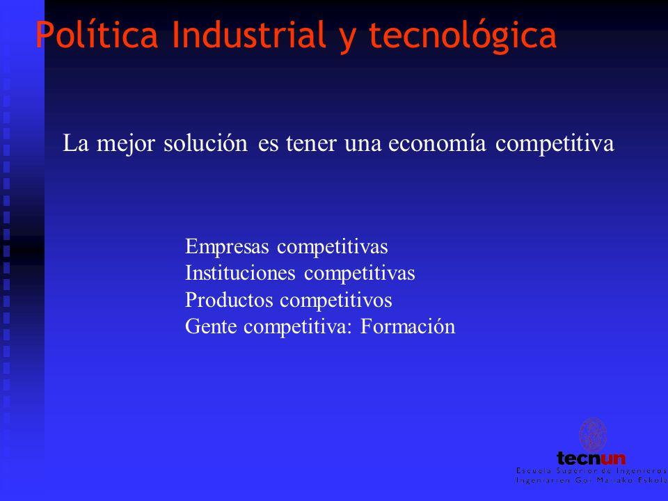 Política Industrial y tecnológica La mejor solución es tener una economía competitiva Empresas competitivas Instituciones competitivas Productos competitivos Gente competitiva: Formación