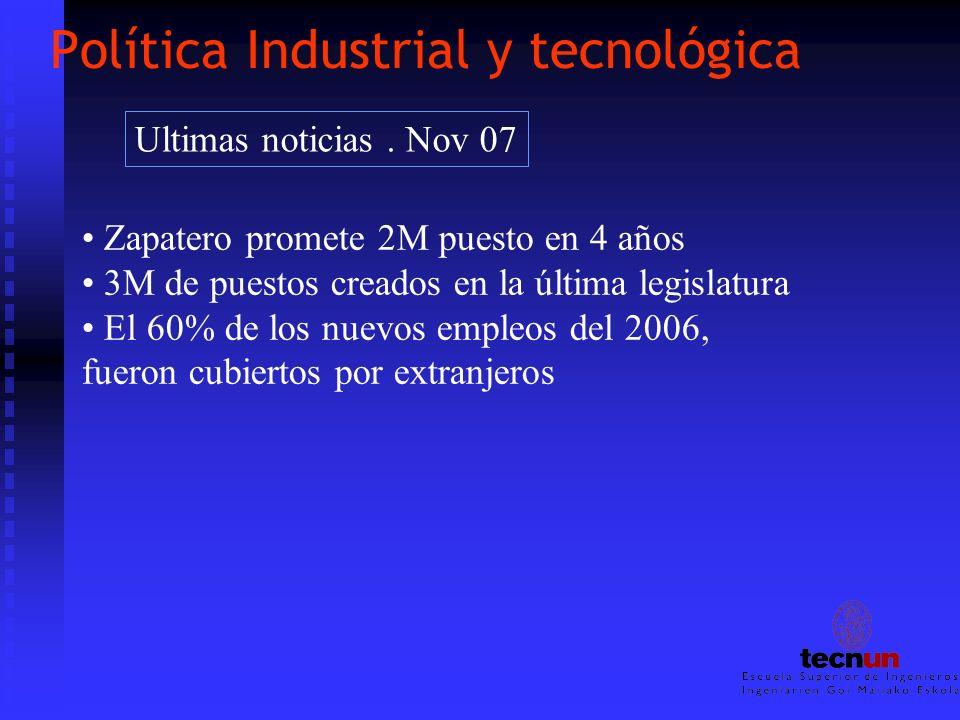 Política Industrial y tecnológica Ultimas noticias. Nov 07 Zapatero promete 2M puesto en 4 años 3M de puestos creados en la última legislatura El 60%