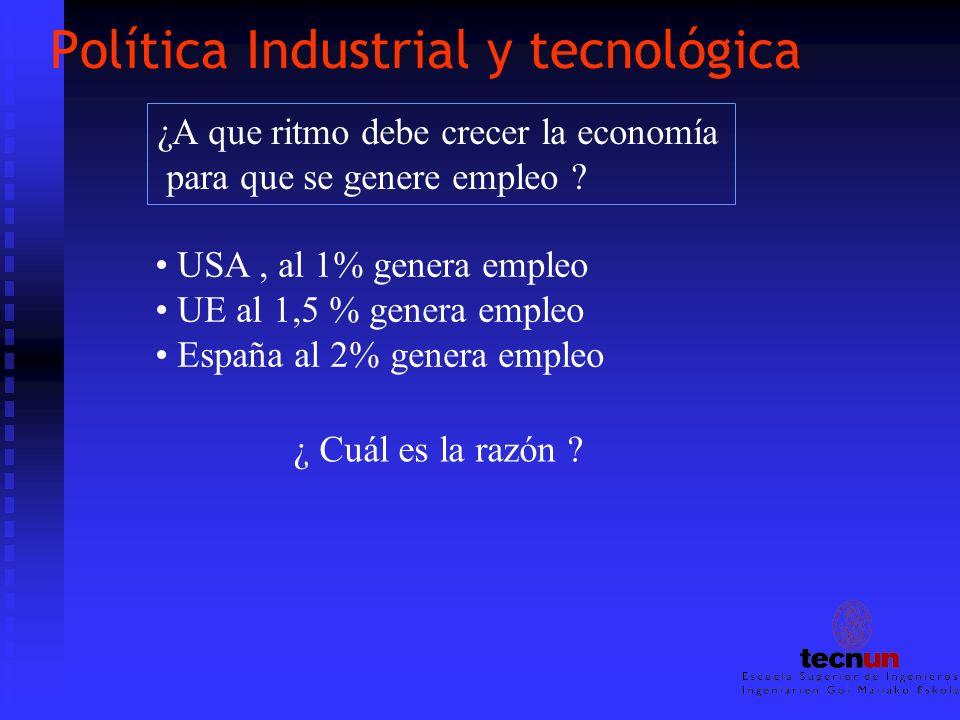 Política Industrial y tecnológica ¿A que ritmo debe crecer la economía para que se genere empleo ? USA, al 1% genera empleo UE al 1,5 % genera empleo