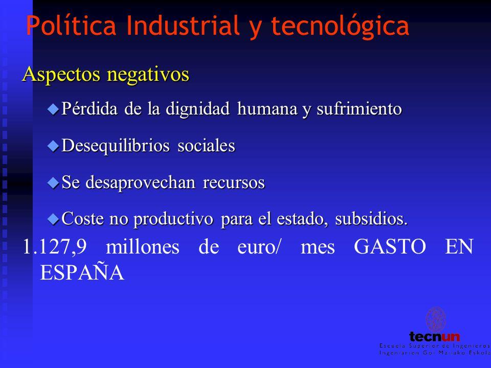 Política Industrial y tecnológica Aspectos negativos u Pérdida de la dignidad humana y sufrimiento u Desequilibrios sociales u Se desaprovechan recursos u Coste no productivo para el estado, subsidios.