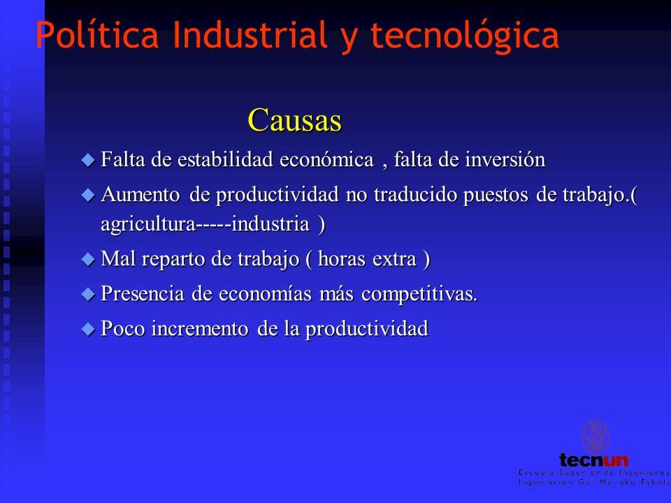 Política Industrial y tecnológica Causas u Falta de estabilidad económica, falta de inversión u Aumento de productividad no traducido puestos de trabajo.( agricultura-----industria ) u Mal reparto de trabajo ( horas extra ) u Presencia de economías más competitivas.