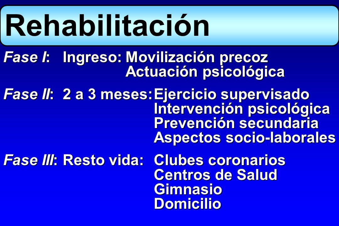 Fase I:Ingreso:Movilización precoz Actuación psicológica Fase II:2 a 3 meses:Ejercicio supervisado Intervención psicológica Prevención secundaria Aspe