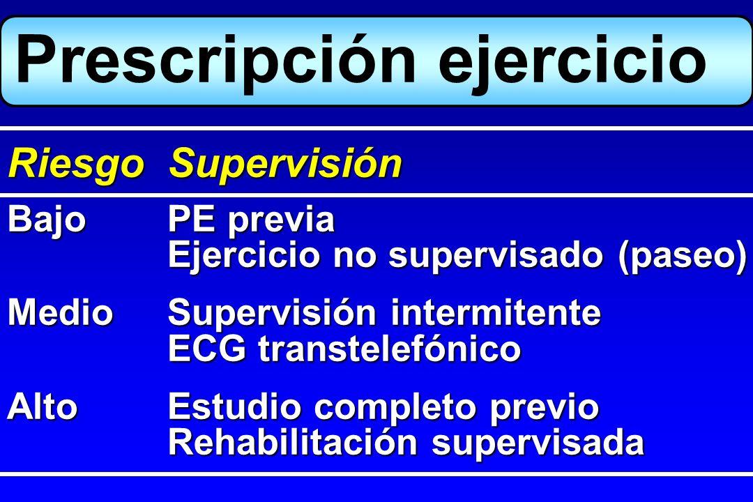 BajoPE previa Ejercicio no supervisado (paseo) MedioSupervisión intermitente ECG transtelefónico AltoEstudio completo previo Rehabilitación supervisad