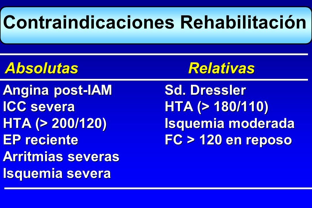 Angina post-IAMSd. Dressler ICC severaHTA (> 180/110) HTA (> 200/120)Isquemia moderada EP recienteFC > 120 en reposo Arritmias severas Isquemia severa