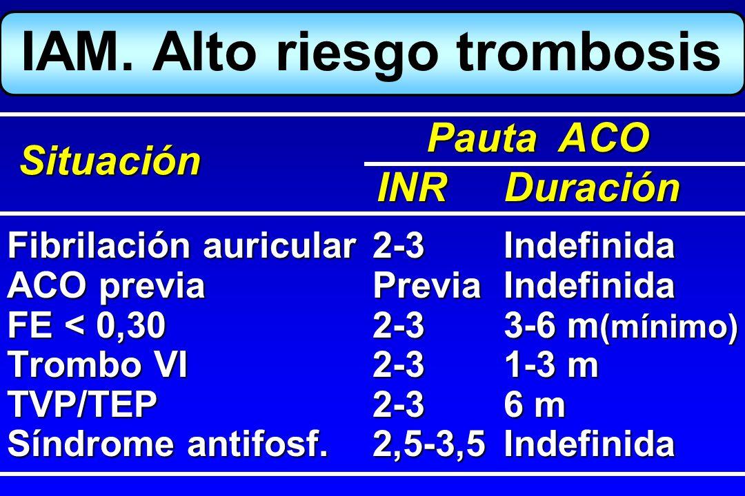 Fibrilación auricular2-3Indefinida ACO previaPreviaIndefinida FE < 0,302-33-6 m (mínimo) Trombo VI2-31-3 m TVP/TEP2-36 m Síndrome antifosf.2,5-3,5Inde