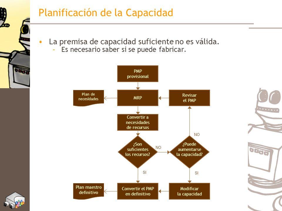 Planificación de la Capacidad La premisa de capacidad suficiente no es válida. –Es necesario saber si se puede fabricar. PMP provisional MRP Convertir
