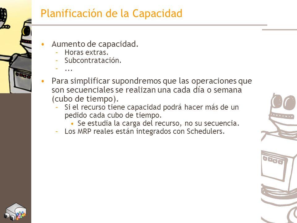 Planificación de la Capacidad Aumento de capacidad. –Horas extras. –Subcontratación. –... Para simplificar supondremos que las operaciones que son sec
