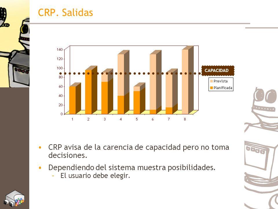 CRP. Salidas CRP avisa de la carencia de capacidad pero no toma decisiones. Dependiendo del sistema muestra posibilidades. –El usuario debe elegir. CA