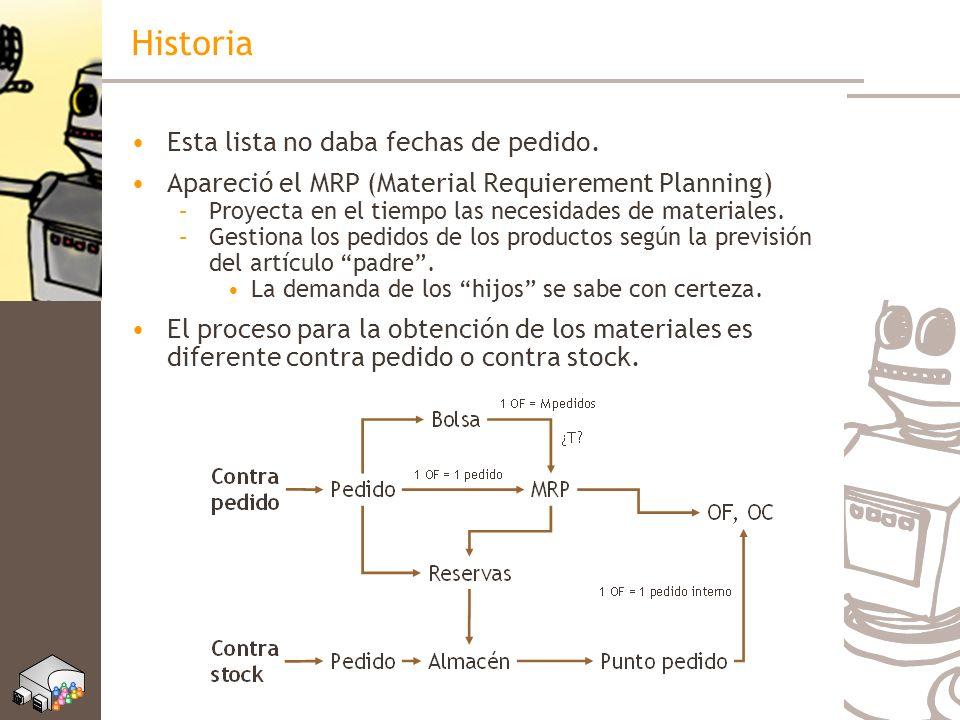 Historia Esta lista no daba fechas de pedido. Apareció el MRP (Material Requierement Planning) –Proyecta en el tiempo las necesidades de materiales. –