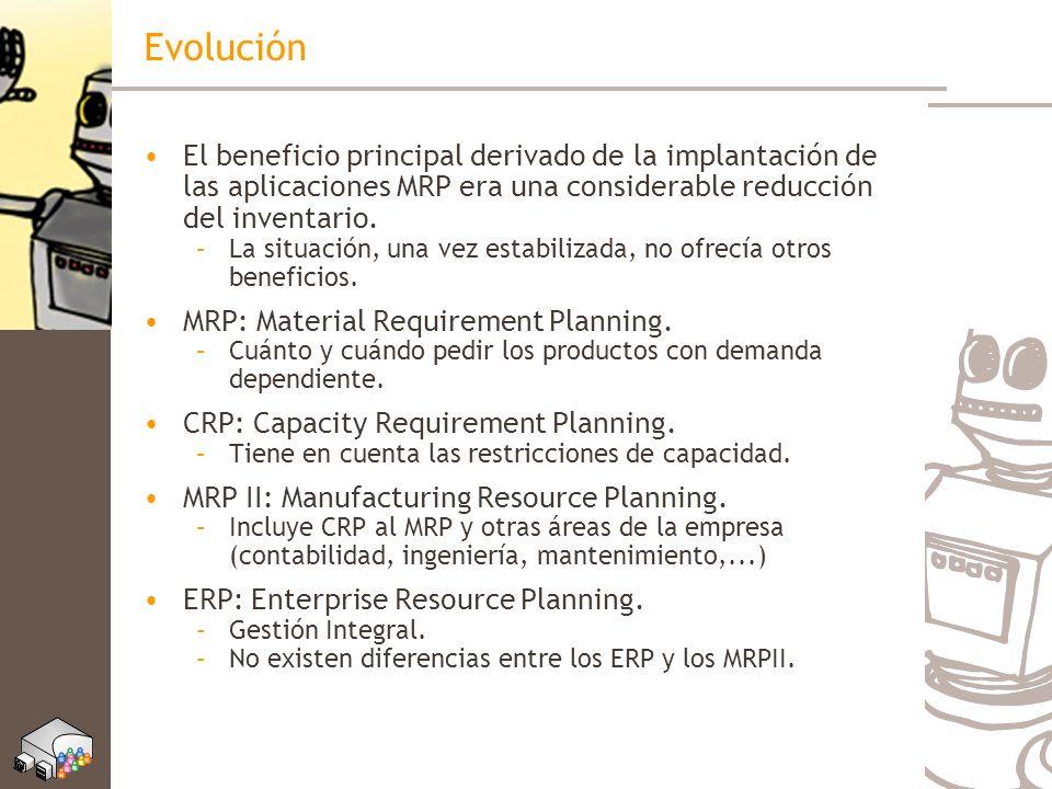 Evolución El beneficio principal derivado de la implantación de las aplicaciones MRP era una considerable reducción del inventario. –La situación, una