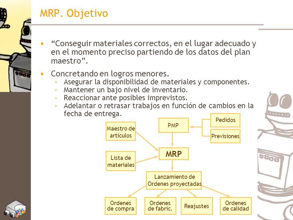 MRP. Objetivo Conseguir materiales correctos, en el lugar adecuado y en el momento preciso partiendo de los datos del plan maestro. Concretando en log