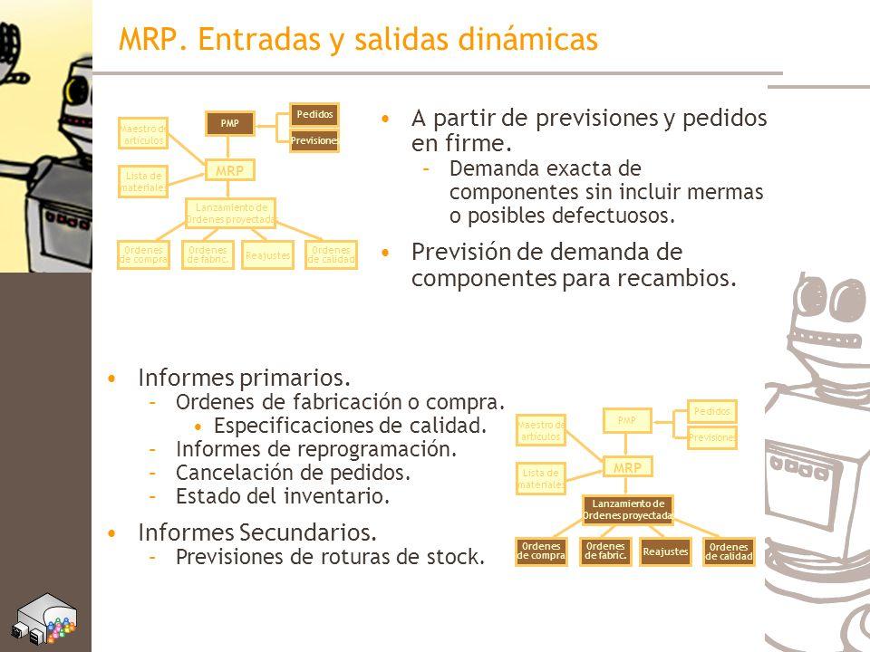 MRP. Entradas y salidas dinámicas A partir de previsiones y pedidos en firme. –Demanda exacta de componentes sin incluir mermas o posibles defectuosos