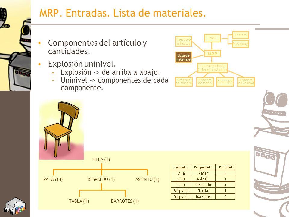 MRP. Entradas. Lista de materiales. Componentes del artículo y cantidades. Explosión uninivel. –Explosión -> de arriba a abajo. –Uninivel -> component