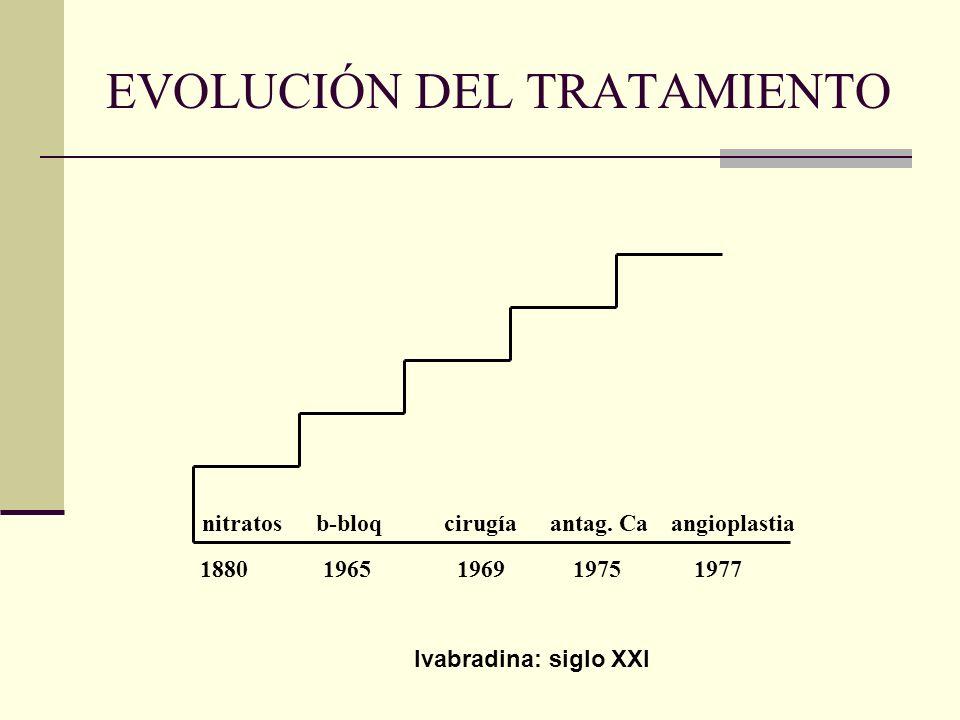 EVOLUCIÓN DEL TRATAMIENTO 18801965196919751977 nitratosb-bloqcirugíaantag. Caangioplastia Ivabradina: siglo XXI
