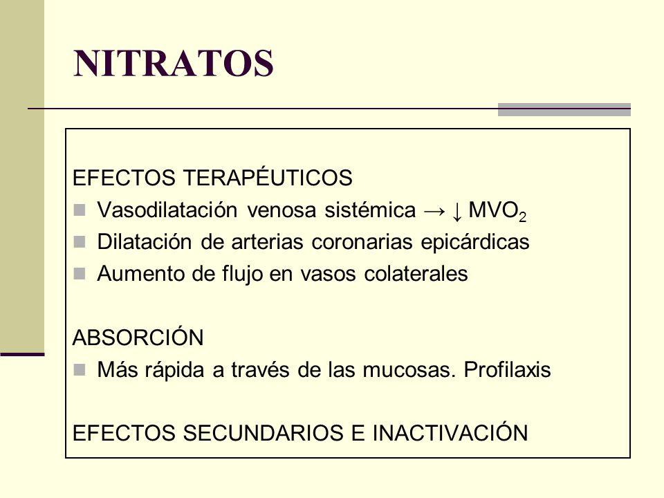 NITRATOS EFECTOS TERAPÉUTICOS Vasodilatación venosa sistémica MVO 2 Dilatación de arterias coronarias epicárdicas Aumento de flujo en vasos colaterale