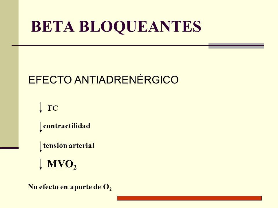 BETA BLOQUEANTES EFECTO ANTIADRENÉRGICO FC contractilidad tensión arterial MVO 2 No efecto en aporte de O 2