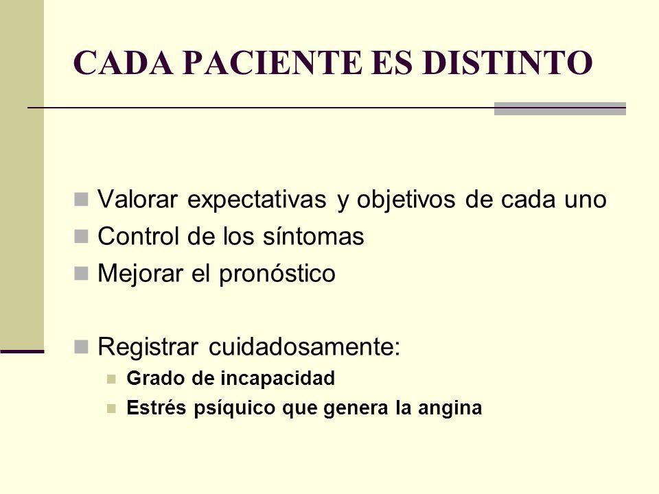 PLAN TERAPÉUTICO 1.Explicación de la enfermedad 2.