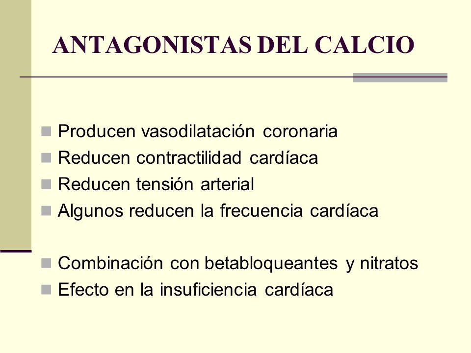 ANTAGONISTAS DEL CALCIO Producen vasodilatación coronaria Reducen contractilidad cardíaca Reducen tensión arterial Algunos reducen la frecuencia cardí