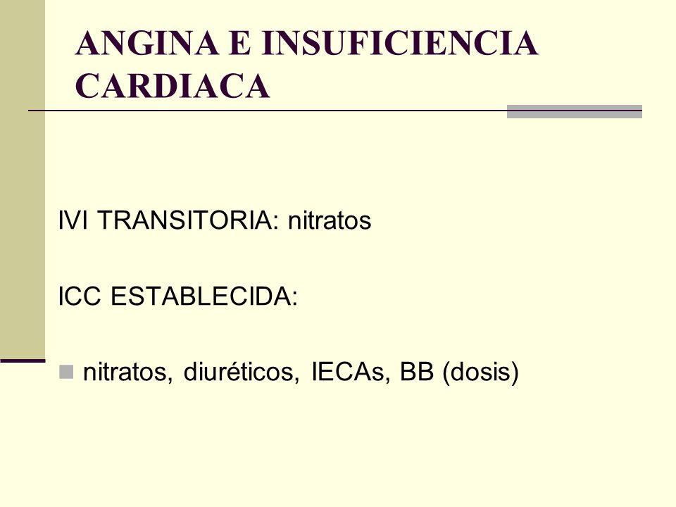 ANGINA E INSUFICIENCIA CARDIACA IVI TRANSITORIA: nitratos ICC ESTABLECIDA: nitratos, diuréticos, IECAs, BB (dosis)