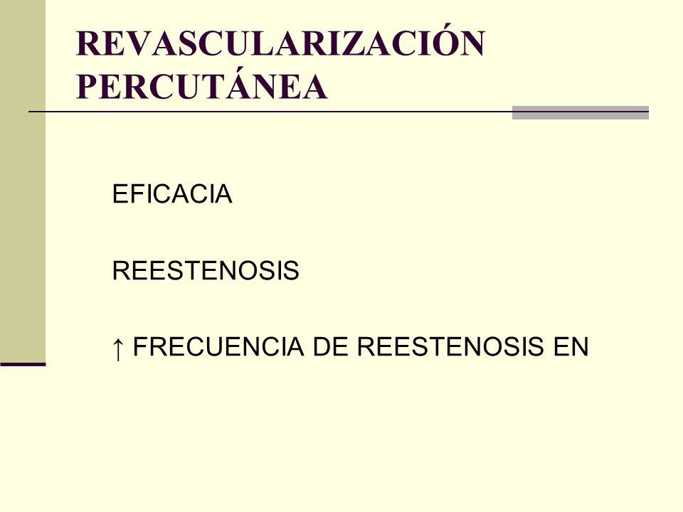 EFICACIA REESTENOSIS FRECUENCIA DE REESTENOSIS EN REVASCULARIZACIÓN PERCUTÁNEA