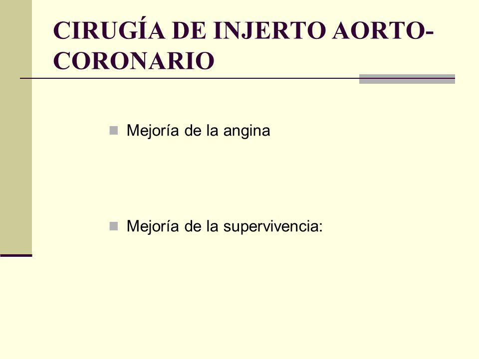 CIRUGÍA DE INJERTO AORTO- CORONARIO Mejoría de la angina Mejoría de la supervivencia: