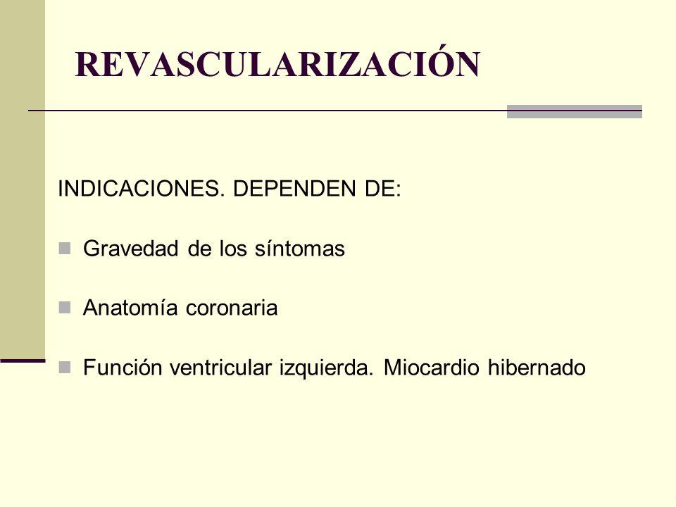 INDICACIONES. DEPENDEN DE: Gravedad de los síntomas Anatomía coronaria Función ventricular izquierda. Miocardio hibernado REVASCULARIZACIÓN