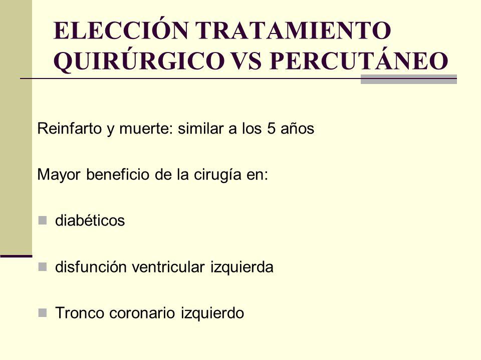 ELECCIÓN TRATAMIENTO QUIRÚRGICO VS PERCUTÁNEO Reinfarto y muerte: similar a los 5 años Mayor beneficio de la cirugía en: diabéticos disfunción ventric
