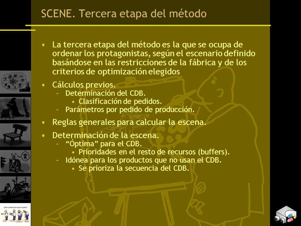 SCENE. Tercera etapa del método La tercera etapa del método es la que se ocupa de ordenar los protagonistas, según el escenario definido basándose en