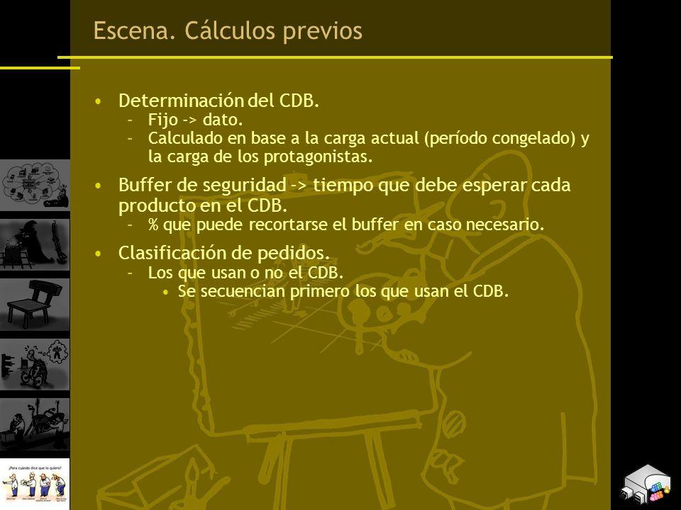Escena. Cálculos previos Determinación del CDB. –Fijo -> dato. –Calculado en base a la carga actual (período congelado) y la carga de los protagonista