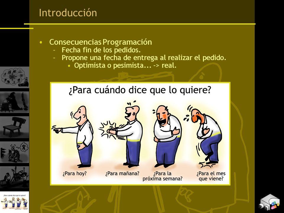 Introducción Consecuencias Programación –Fecha fin de los pedidos. –Propone una fecha de entrega al realizar el pedido. Optimista o pesimista... -> re