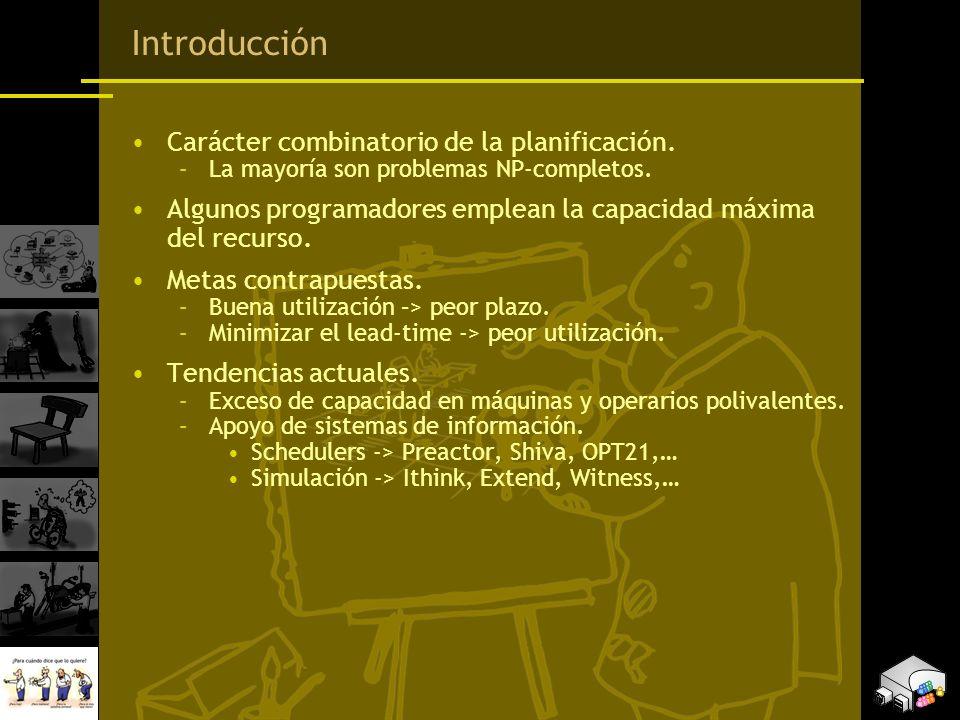 Introducción Carácter combinatorio de la planificación. –La mayoría son problemas NP-completos. Algunos programadores emplean la capacidad máxima del