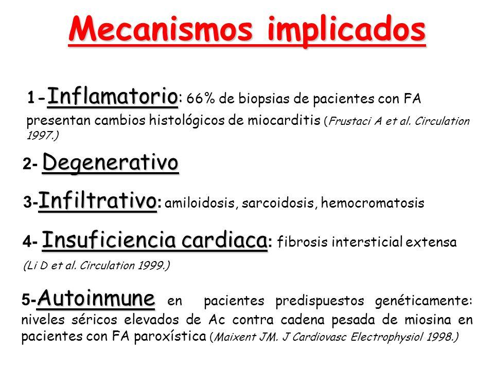 Mecanismos implicados Inflamatorio 1- Inflamatorio : 66% de biopsias de pacientes con FA presentan cambios histológicos de miocarditis (Frustaci A et
