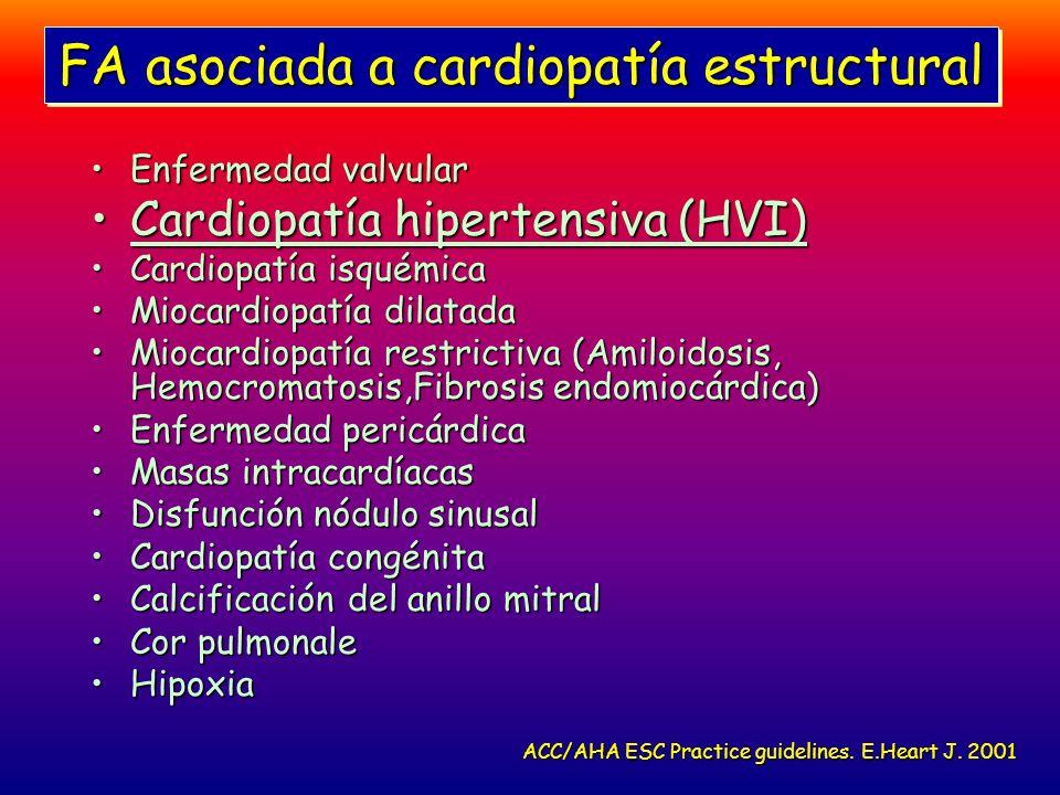 FA asociada a cardiopatía estructural Enfermedad valvularEnfermedad valvular Cardiopatía hipertensiva (HVI)Cardiopatía hipertensiva (HVI) Cardiopatía