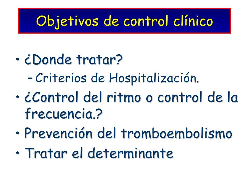 Objetivos de control clínico ¿Donde tratar?¿Donde tratar? –Criterios de Hospitalización. ¿Control del ritmo o control de la frecuencia.?¿Control del r