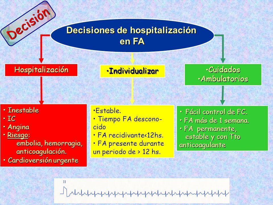 Decisiones de hospitalización en FA Hospitalización IndividualizarIndividualizar CuidadosCuidados AmbulatoriosAmbulatorios Inestable Inestable IC IC A