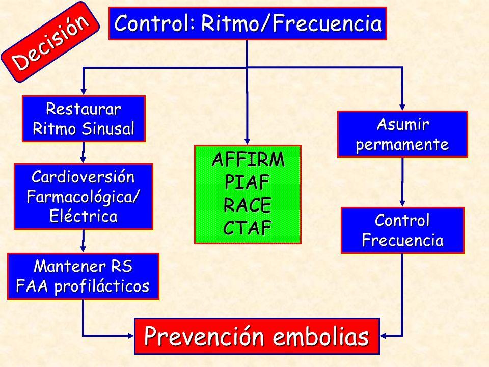 Mantener RS FAA profilácticos Mantener RS FAA profilácticos Restaurar Ritmo Sinusal Control: Ritmo/Frecuencia Asumir permamente AFFIRM PIAF RACE CTAF