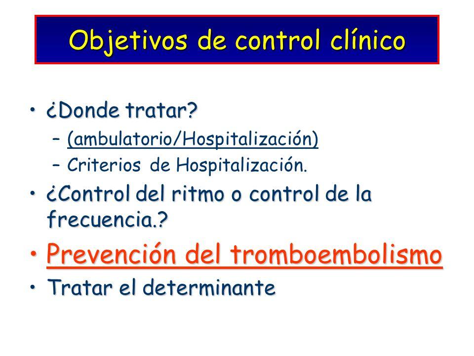 Objetivos de control clínico ¿Donde tratar?¿Donde tratar? –(ambulatorio/Hospitalización) –Criterios de Hospitalización. ¿Control del ritmo o control d