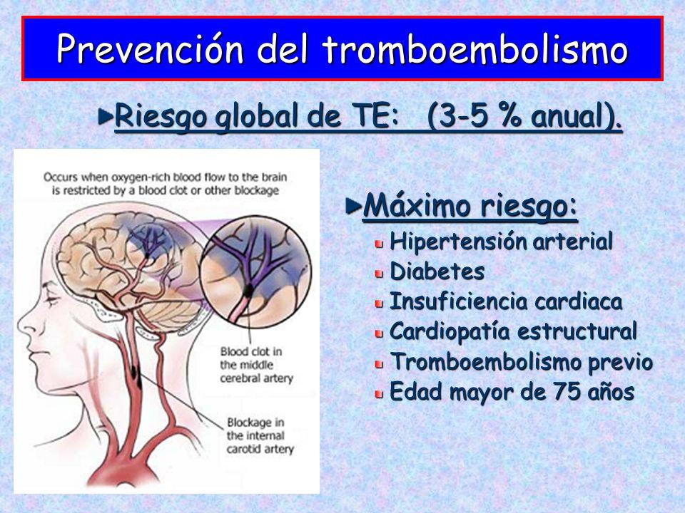 Prevención del tromboembolismo Máximo riesgo: Hipertensión arterial Hipertensión arterial Diabetes Diabetes Insuficiencia cardiaca Insuficiencia cardi
