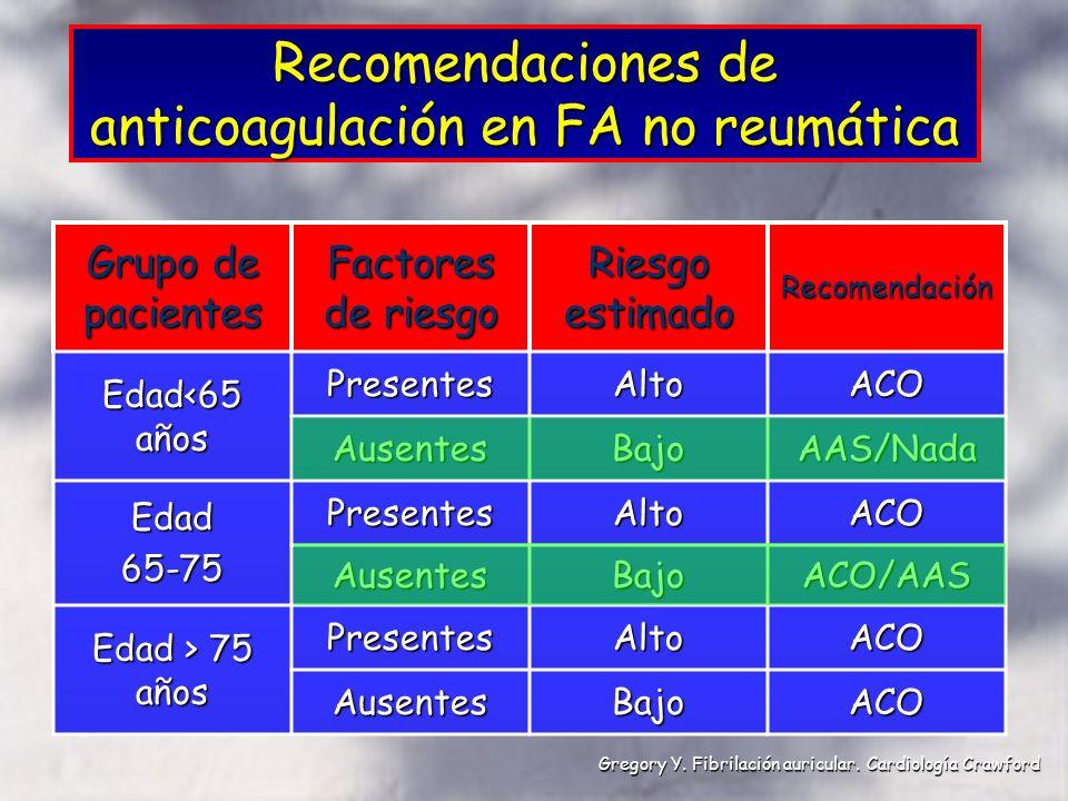 Recomendaciones de anticoagulación en FA no reumática Grupo de pacientes Factores de riesgo Riesgo estimado Recomendación Edad<65 años PresentesAltoAC