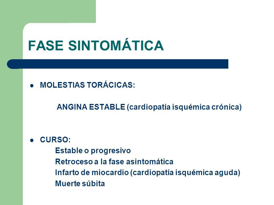 FASE SINTOMÁTICA MOLESTIAS TORÁCICAS: ANGINA ESTABLE (cardiopatía isquémica crónica) CURSO: Estable o progresivo Retroceso a la fase asintomática Infa