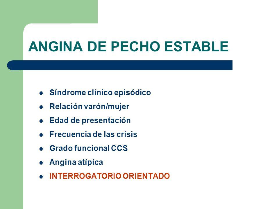 ANGINA DE PECHO ESTABLE Síndrome clínico episódico Relación varón/mujer Edad de presentación Frecuencia de las crisis Grado funcional CCS Angina atípi