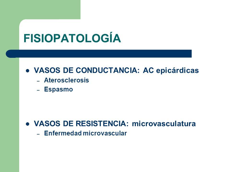FISIOPATOLOGÍA VASOS DE CONDUCTANCIA: AC epicárdicas – Aterosclerosis – Espasmo VASOS DE RESISTENCIA: microvasculatura – Enfermedad microvascular