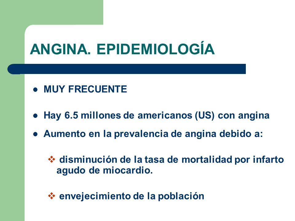ANGINA. EPIDEMIOLOGÍA MUY FRECUENTE Hay 6.5 millones de americanos (US) con angina Aumento en la prevalencia de angina debido a: disminución de la tas