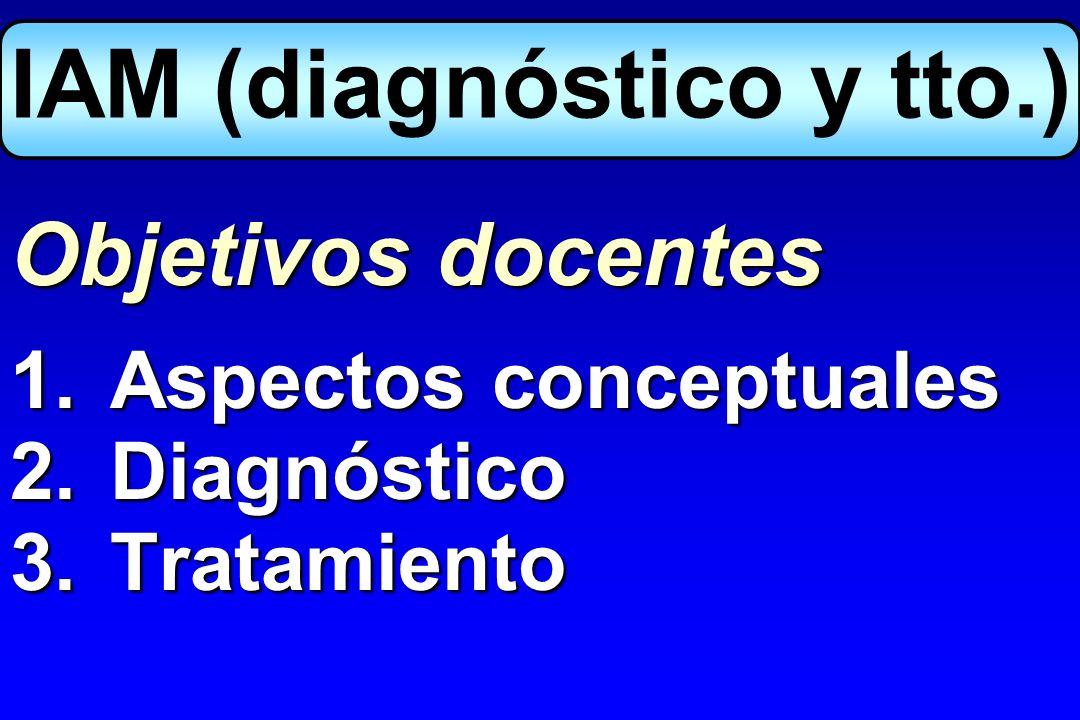 Angina Clínica y ECG similares a IAM salvo varianteduración <15 min y cese con NTG s.l.