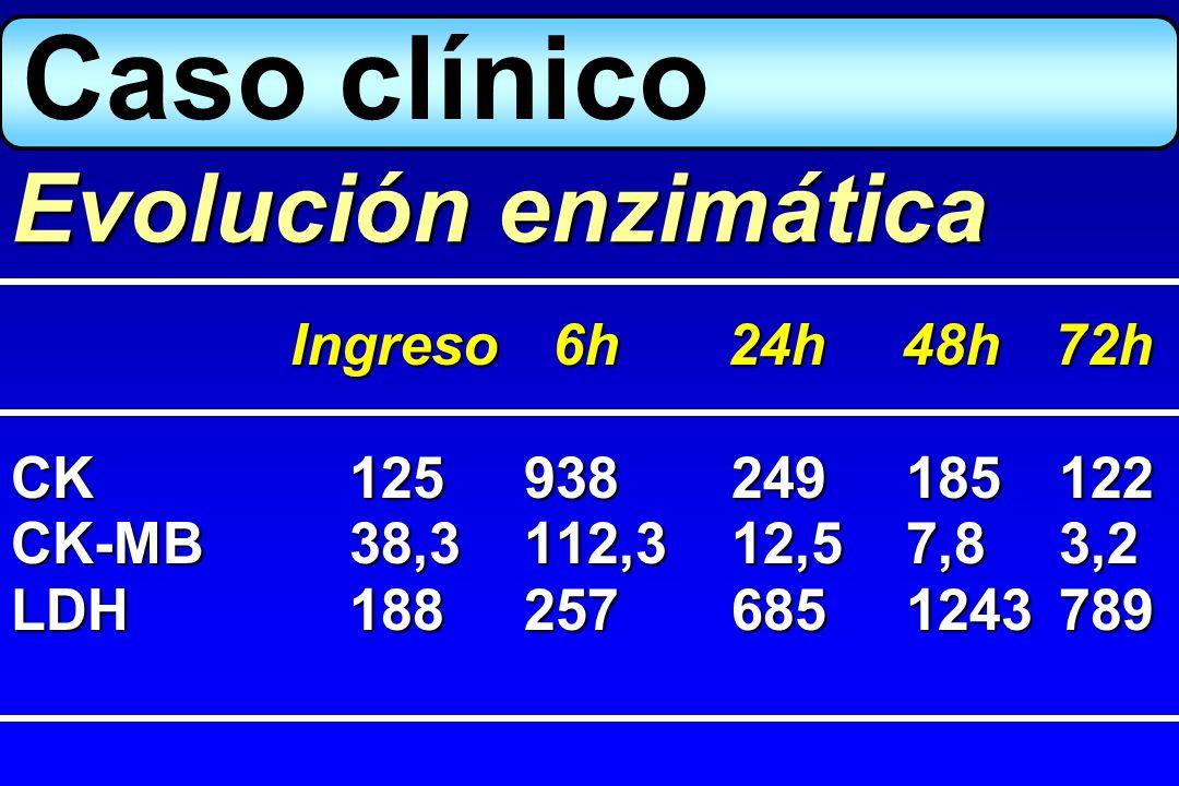 Evolución enzimática CK125938249185122 CK-MB38,3112,312,57,83,2 LDH1882576851243789 Ingreso6h24h48h72h Caso clínico